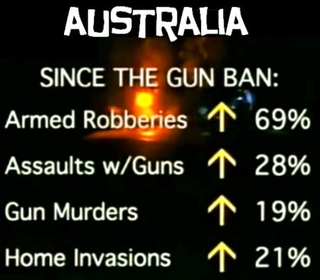 australia-since-gun-ban