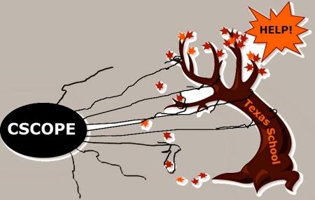 CSCOPE-TREE-HELP