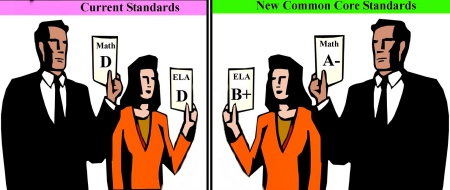 Common-Core-Standards-Vs-Kentucky