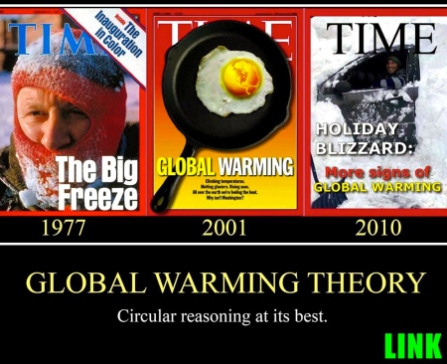 Global Warming Alarmists Claim The 70s Cooling Scare Was A Myth